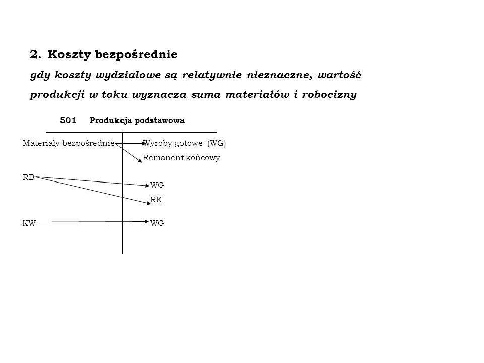 2.Koszty bezpośrednie gdy koszty wydziałowe są relatywnie nieznaczne, wartość produkcji w toku wyznacza suma materiałów i robocizny Materiały bezpośre