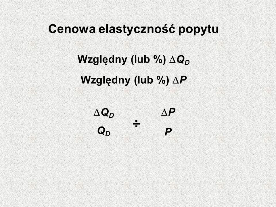 ÷ Cenowa elastyczność popytu Względny (lub %) Q D Względny (lub %) P Q D QDQD P P