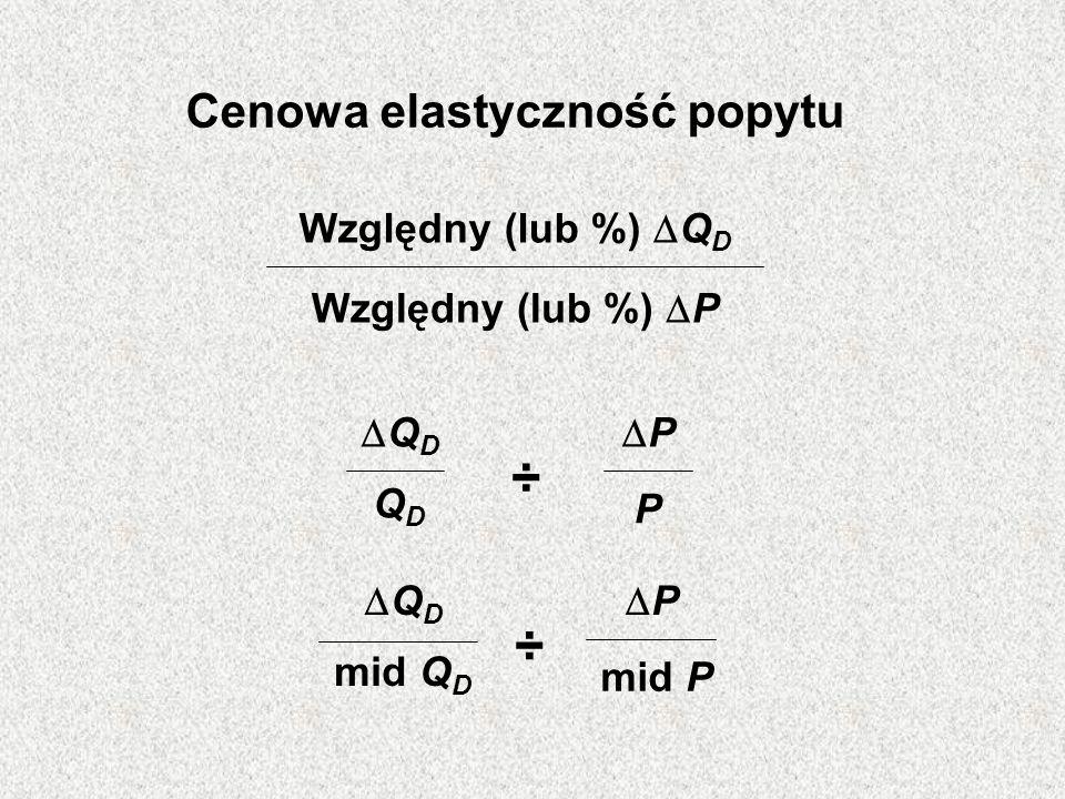 ÷ Cenowa elastyczność popytu Względny (lub %) Q D Względny (lub %) P Q D QDQD P P ÷ mid Q D P mid P