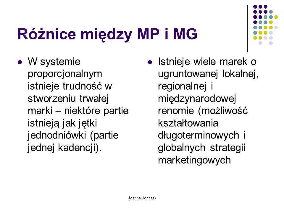 Joanna Jonczek Różnice między MP i MG W systemie proporcjonalnym istnieje trudność w stworzeniu trwałej marki – niektóre partie istnieją jak jętki jednodniówki (partie jednej kadencji).