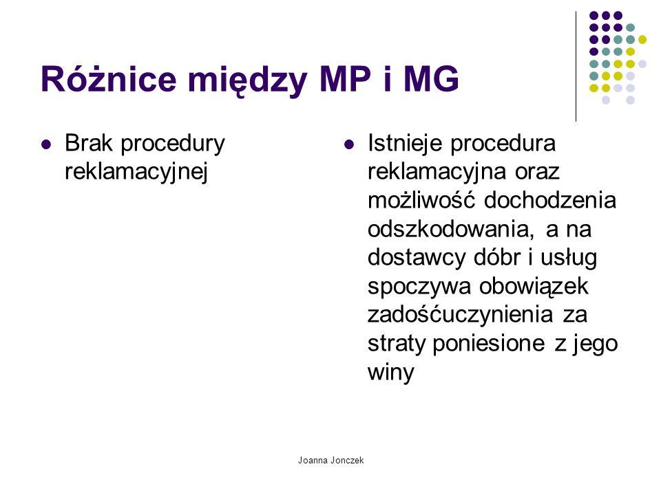 Joanna Jonczek Różnice między MP i MG Brak procedury reklamacyjnej Istnieje procedura reklamacyjna oraz możliwość dochodzenia odszkodowania, a na dost