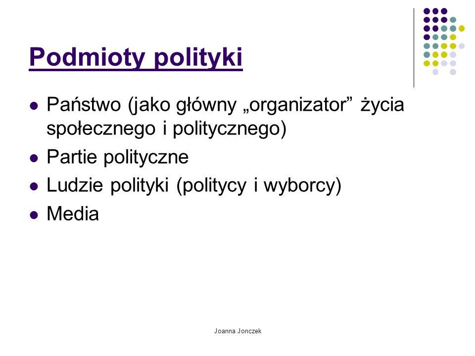 Joanna Jonczek Podmioty polityki Państwo (jako główny organizator życia społecznego i politycznego) Partie polityczne Ludzie polityki (politycy i wybo
