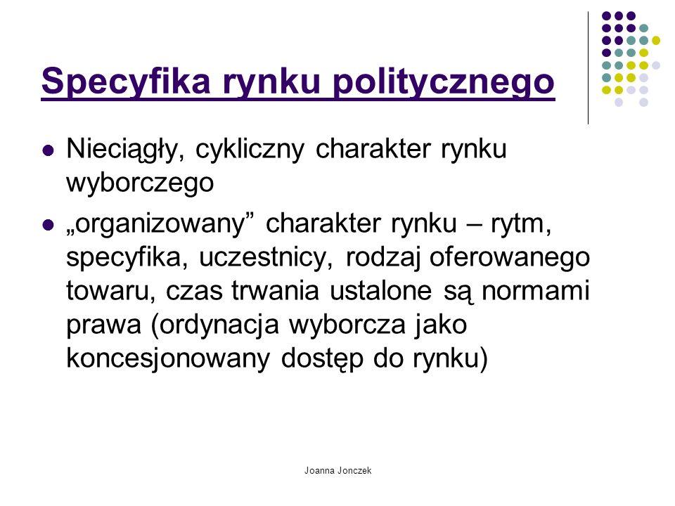 Joanna Jonczek Specyfika rynku politycznego Nieciągły, cykliczny charakter rynku wyborczego organizowany charakter rynku – rytm, specyfika, uczestnicy, rodzaj oferowanego towaru, czas trwania ustalone są normami prawa (ordynacja wyborcza jako koncesjonowany dostęp do rynku)