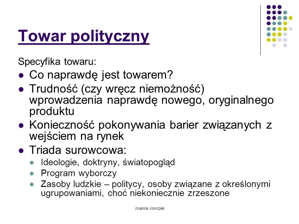 Joanna Jonczek Towar polityczny Specyfika towaru: Co naprawdę jest towarem? Trudność (czy wręcz niemożność) wprowadzenia naprawdę nowego, oryginalnego