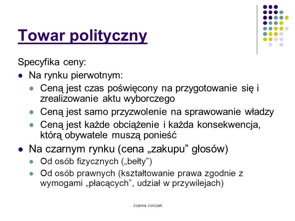 Joanna Jonczek Towar polityczny Specyfika ceny: Na rynku pierwotnym: Ceną jest czas poświęcony na przygotowanie się i zrealizowanie aktu wyborczego Ce