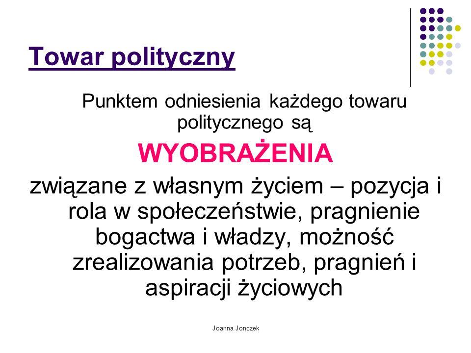 Joanna Jonczek Towar polityczny Punktem odniesienia każdego towaru politycznego są WYOBRAŻENIA związane z własnym życiem – pozycja i rola w społeczeństwie, pragnienie bogactwa i władzy, możność zrealizowania potrzeb, pragnień i aspiracji życiowych
