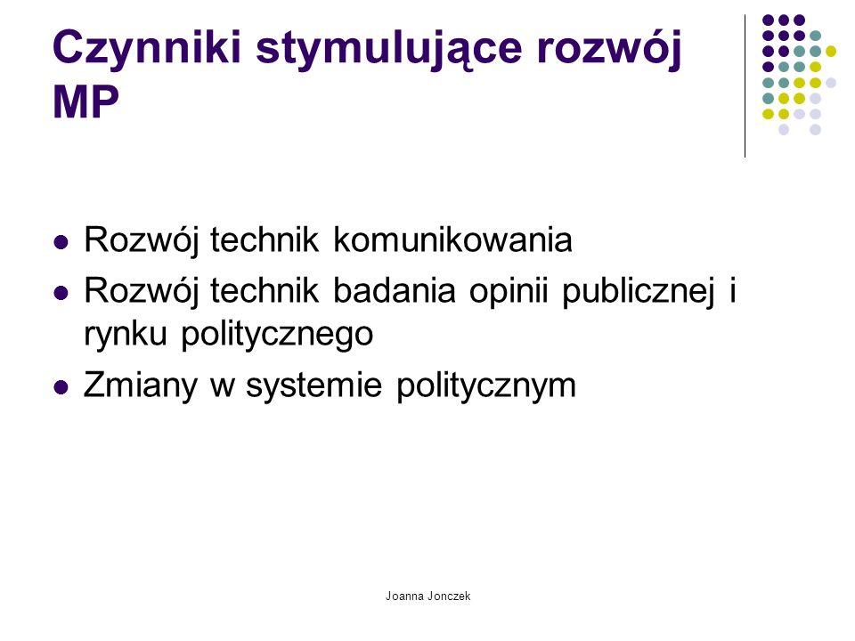 Joanna Jonczek Czynniki stymulujące rozwój MP Rozwój technik komunikowania Rozwój technik badania opinii publicznej i rynku politycznego Zmiany w syst
