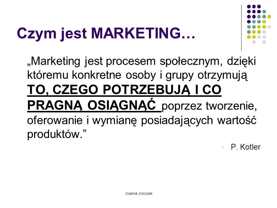 Joanna Jonczek Co sprzedaje marketing polityczny???
