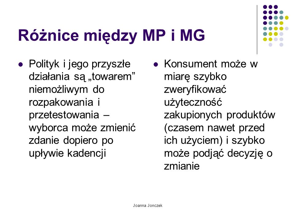 Joanna Jonczek Towar polityczny Specyfika ceny: Na rynku pierwotnym: Ceną jest czas poświęcony na przygotowanie się i zrealizowanie aktu wyborczego Ceną jest samo przyzwolenie na sprawowanie władzy Ceną jest każde obciążenie i każda konsekwencja, którą obywatele muszą ponieść Na czarnym rynku (cena zakupu głosów) Od osób fizycznych (bełty) Od osób prawnych (kształtowanie prawa zgodnie z wymogami płacących, udział w przywilejach)