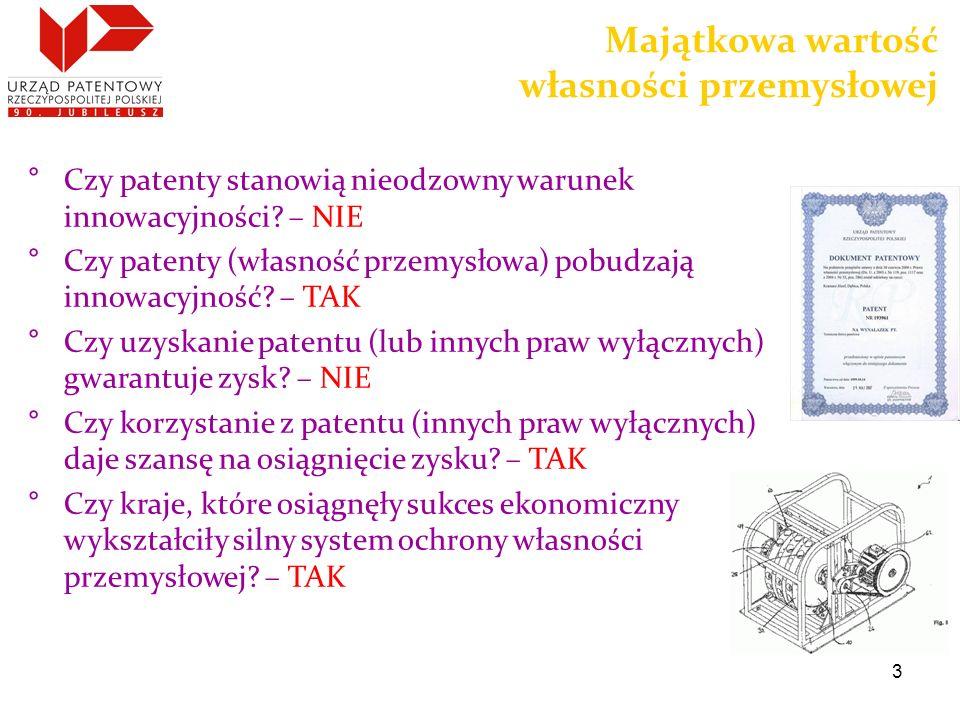 3 ° Czy patenty stanowią nieodzowny warunek innowacyjności? – NIE ° Czy patenty (własność przemysłowa) pobudzają innowacyjność? – TAK ° Czy uzyskanie
