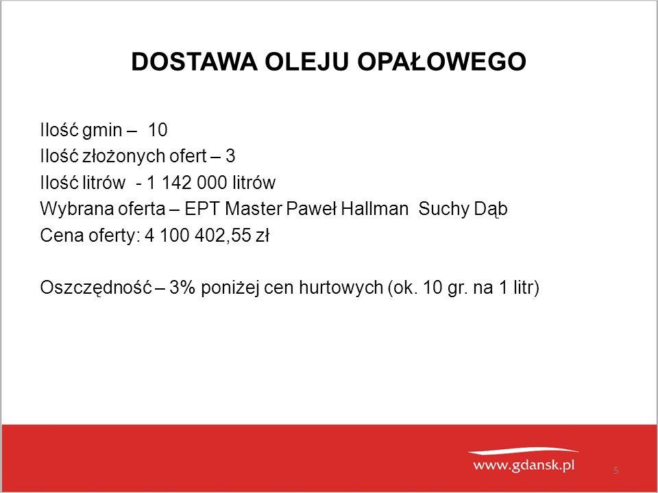 DOSTAWA OLEJU OPAŁOWEGO Ilość gmin – 10 Ilość złożonych ofert – 3 Ilość litrów - 1 142 000 litrów Wybrana oferta – EPT Master Paweł Hallman Suchy Dąb