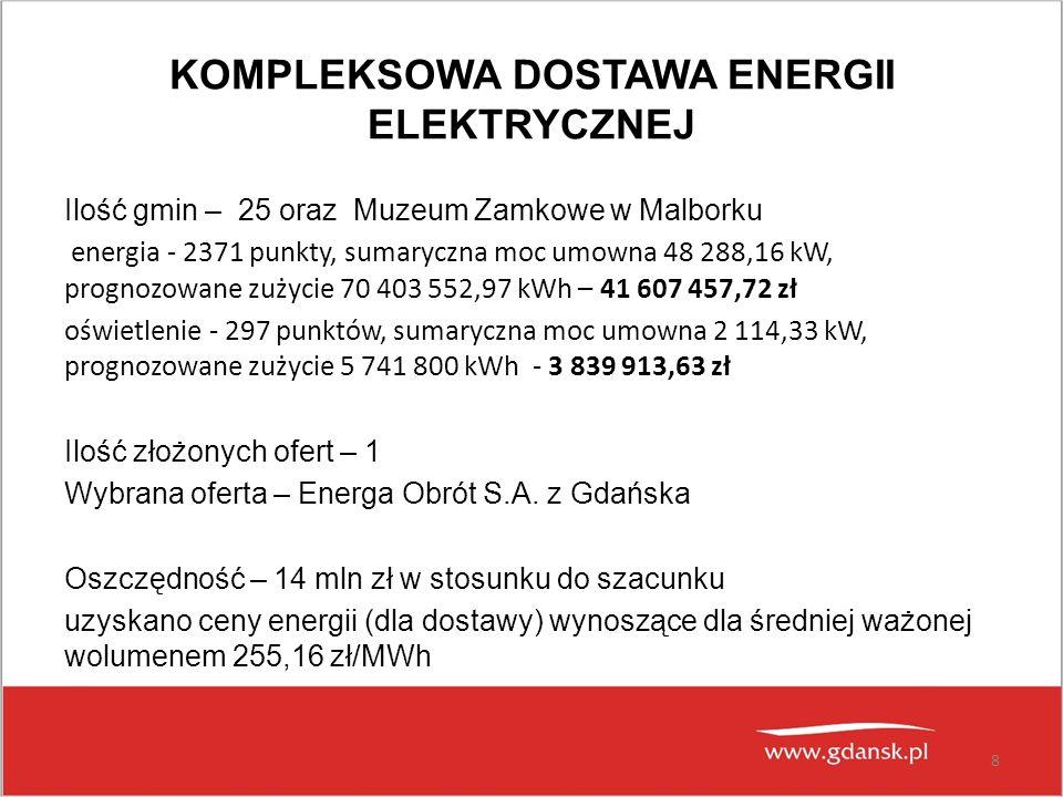KOMPLEKSOWA DOSTAWA ENERGII ELEKTRYCZNEJ Ilość gmin – 25 oraz Muzeum Zamkowe w Malborku energia - 2371 punkty, sumaryczna moc umowna 48 288,16 kW, pro