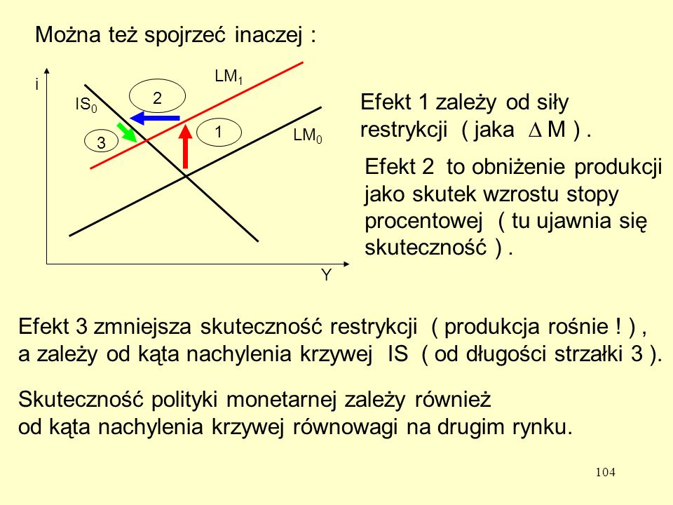 104 Można też spojrzeć inaczej : Efekt 1 zależy od siły restrykcji ( jaka M ).