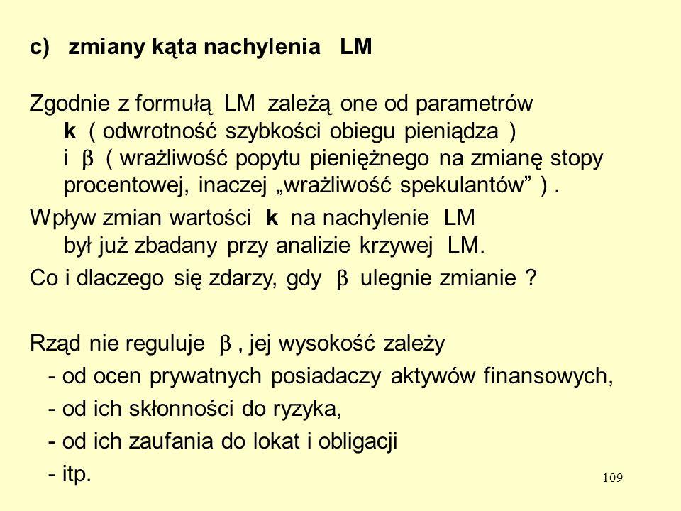 109 Zgodnie z formułą LM zależą one od parametrów k ( odwrotność szybkości obiegu pieniądza ) i ( wrażliwość popytu pieniężnego na zmianę stopy procentowej, inaczej wrażliwość spekulantów ).