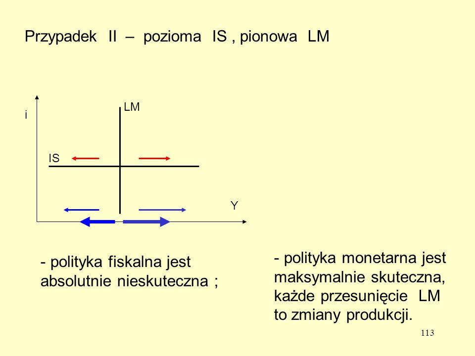 113 Przypadek II – pozioma IS, pionowa LM Y i LM IS - polityka fiskalna jest absolutnie nieskuteczna ; - polityka monetarna jest maksymalnie skuteczna, każde przesunięcie LM to zmiany produkcji.