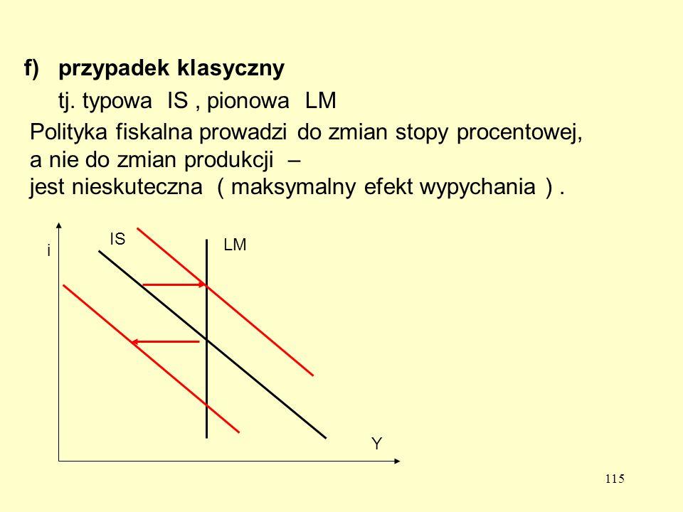115 f)przypadek klasyczny tj.