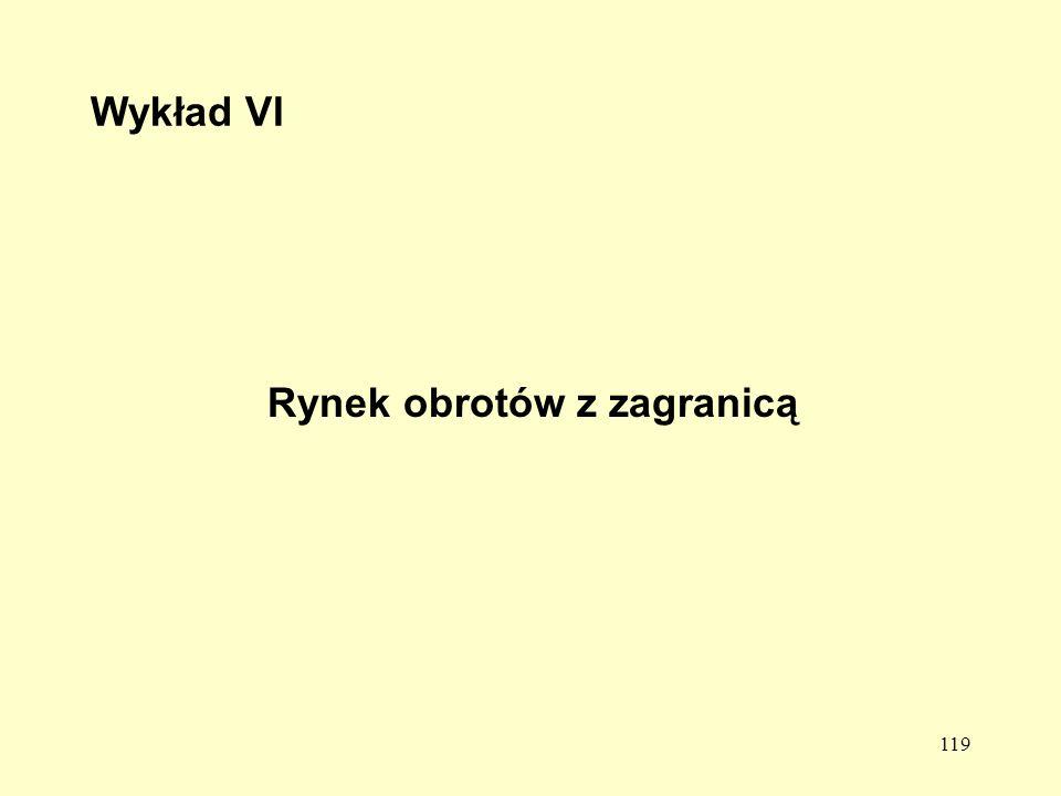 119 Wykład VI Rynek obrotów z zagranicą