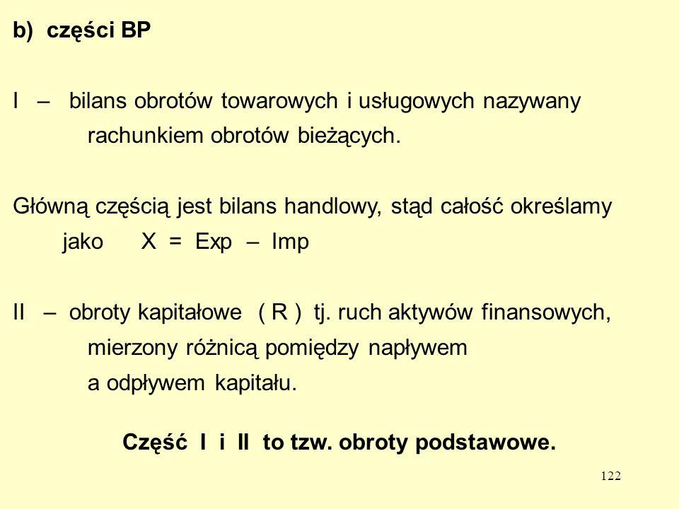 122 b)części BP I – bilans obrotów towarowych i usługowych nazywany rachunkiem obrotów bieżących.