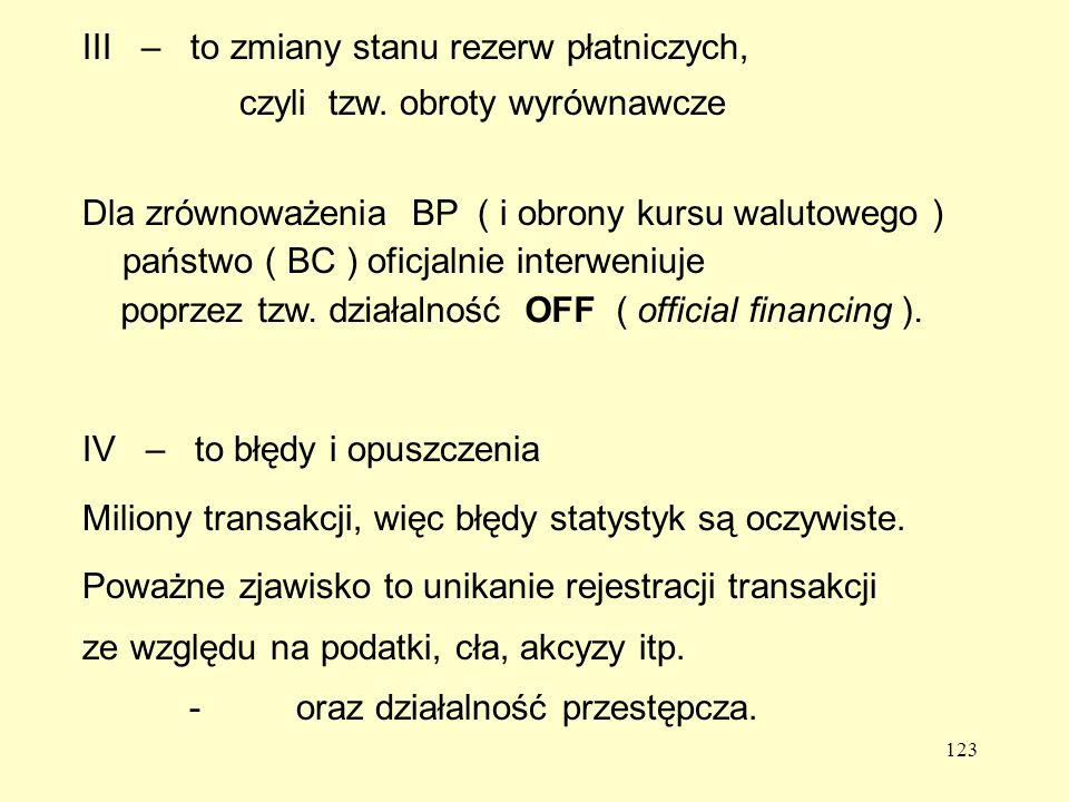 123 III – to zmiany stanu rezerw płatniczych, czyli tzw.