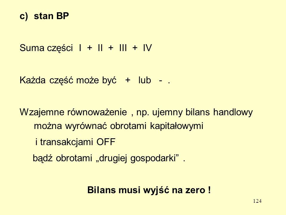 124 c)stan BP Suma części I + II + III + IV Każda część może być + lub -.