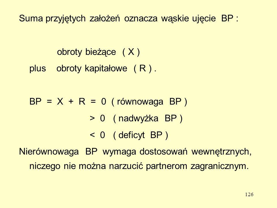 126 Suma przyjętych założeń oznacza wąskie ujęcie BP : obroty bieżące ( X ) plus obroty kapitałowe ( R ).