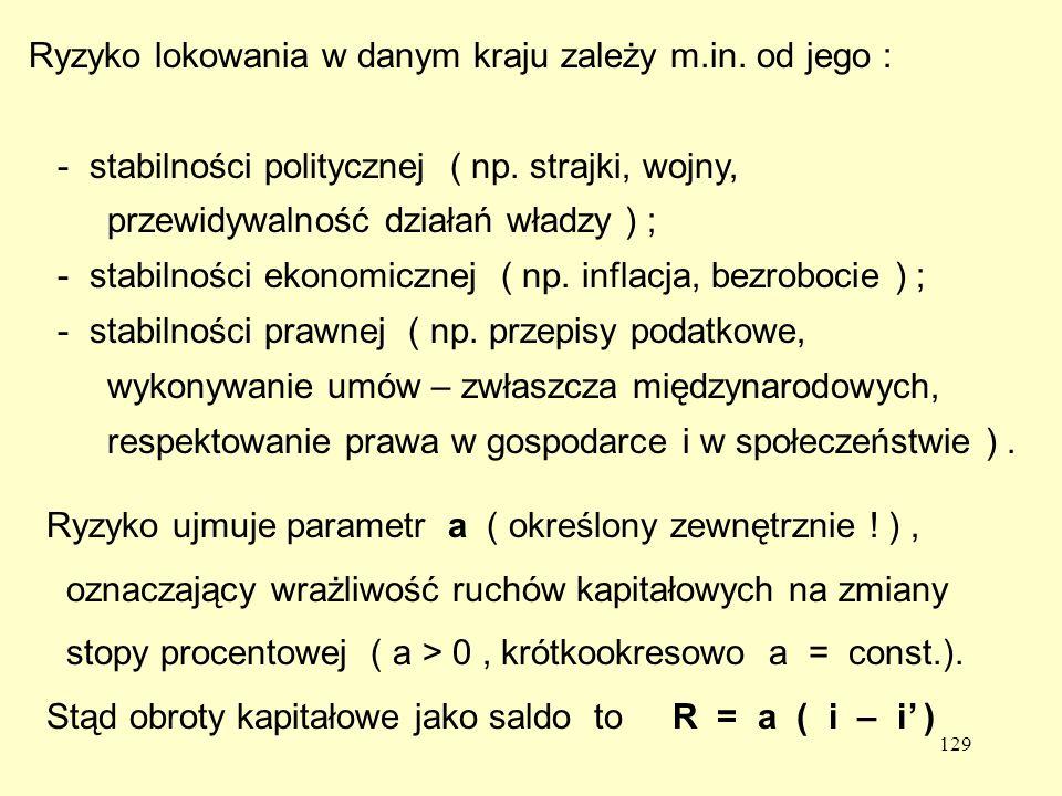 129 Ryzyko lokowania w danym kraju zależy m.in.od jego : - stabilności politycznej ( np.