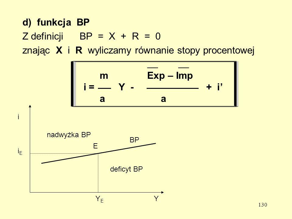 130 d)funkcja BP Z definicji BP = X + R = 0 znając X i R wyliczamy równanie stopy procentowej i iEiE E YEYE BP Y nadwyżka BP deficyt BP ___ ___ m Exp – Imp i = Y - + i a a