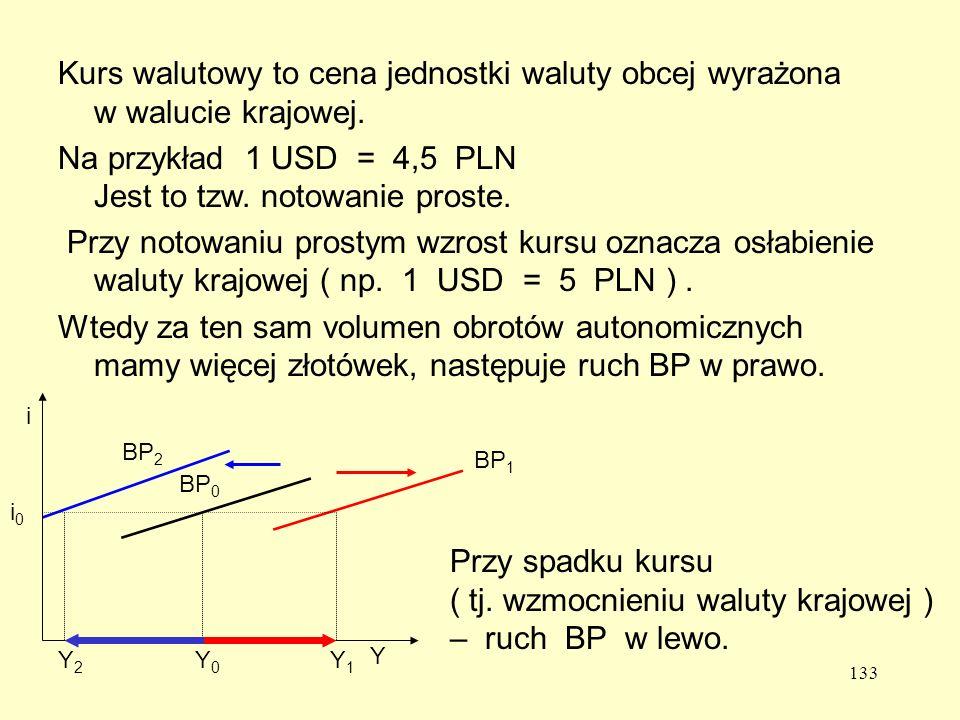 133 Kurs walutowy to cena jednostki waluty obcej wyrażona w walucie krajowej.