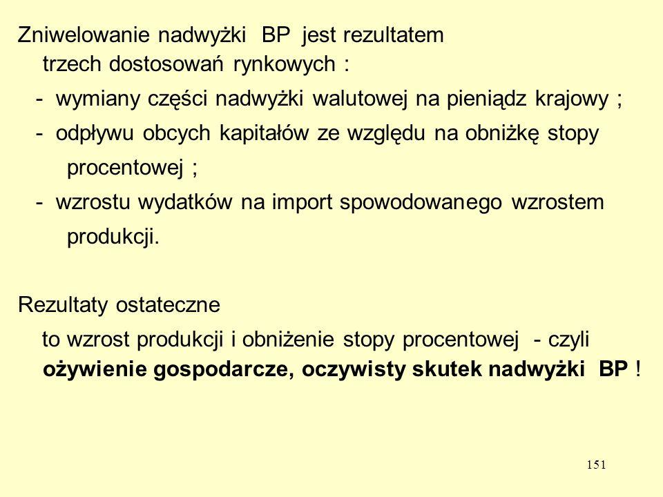 151 Zniwelowanie nadwyżki BP jest rezultatem trzech dostosowań rynkowych : - wymiany części nadwyżki walutowej na pieniądz krajowy ; - odpływu obcych kapitałów ze względu na obniżkę stopy procentowej ; - wzrostu wydatków na import spowodowanego wzrostem produkcji.