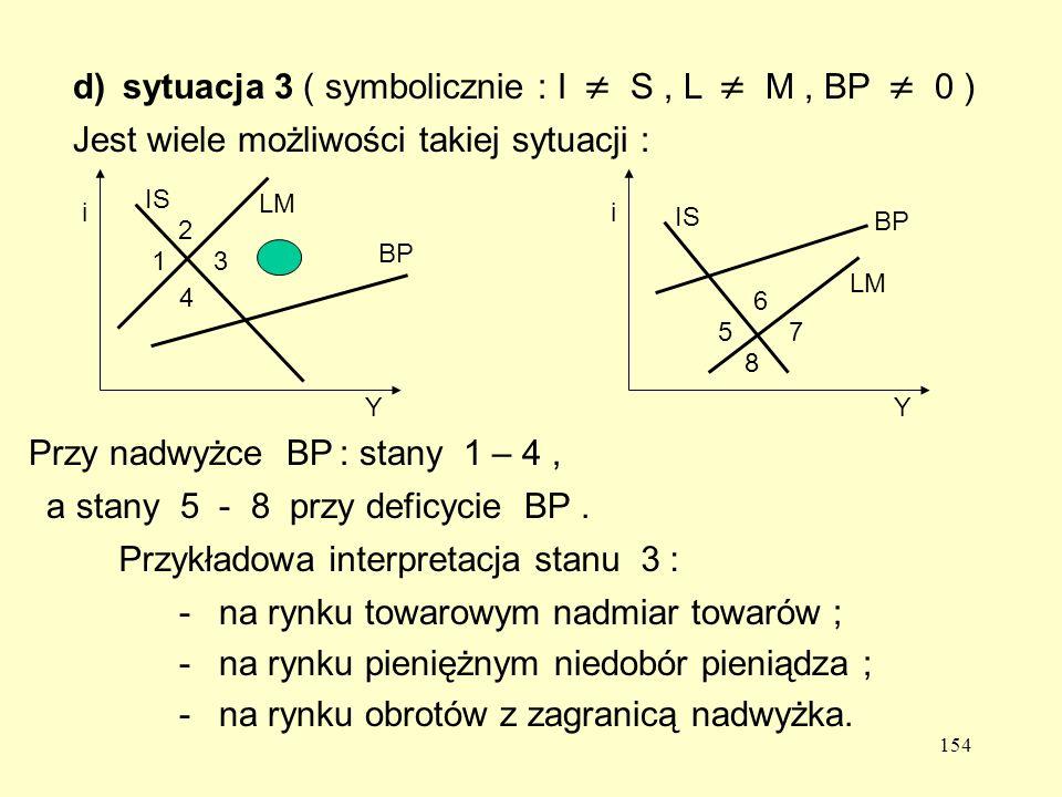 154 d) sytuacja 3 ( symbolicznie : I S, L M, BP 0 ) Jest wiele możliwości takiej sytuacji : BP 2 1 4 3 Y i LM IS 5 6 7 8 BP Y i IS LM -na rynku towarowym nadmiar towarów ; -na rynku pieniężnym niedobór pieniądza ; -na rynku obrotów z zagranicą nadwyżka.