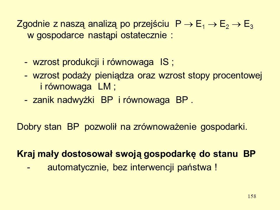 158 Zgodnie z naszą analizą po przejściu P E 1 E 2 E 3 w gospodarce nastąpi ostatecznie : - wzrost produkcji i równowaga IS ; - wzrost podaży pieniądza oraz wzrost stopy procentowej i równowaga LM ; - zanik nadwyżki BP i równowaga BP.