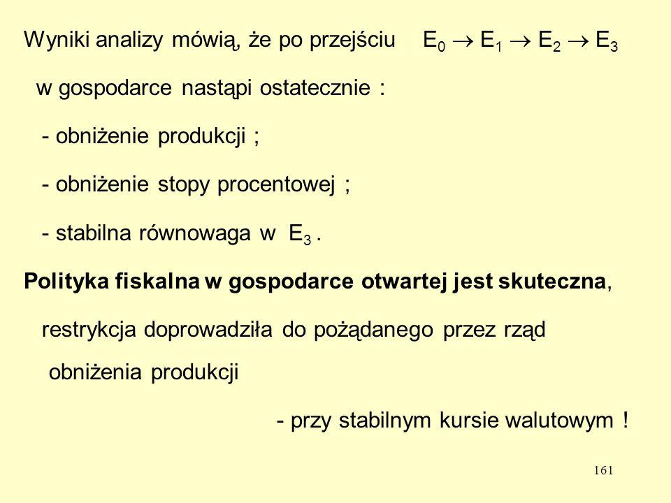 161 Wyniki analizy mówią, że po przejściu E 0 E 1 E 2 E 3 w gospodarce nastąpi ostatecznie : - obniżenie produkcji ; - obniżenie stopy procentowej ; - stabilna równowaga w E 3.