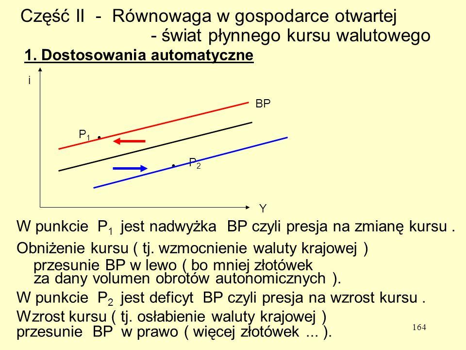 164 Część II - Równowaga w gospodarce otwartej - świat płynnego kursu walutowego 1.