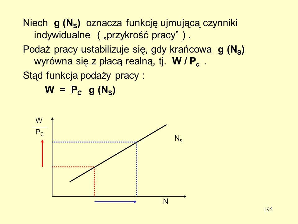 195 Niech g (N S ) oznacza funkcję ujmującą czynniki indywidualne ( przykrość pracy ).