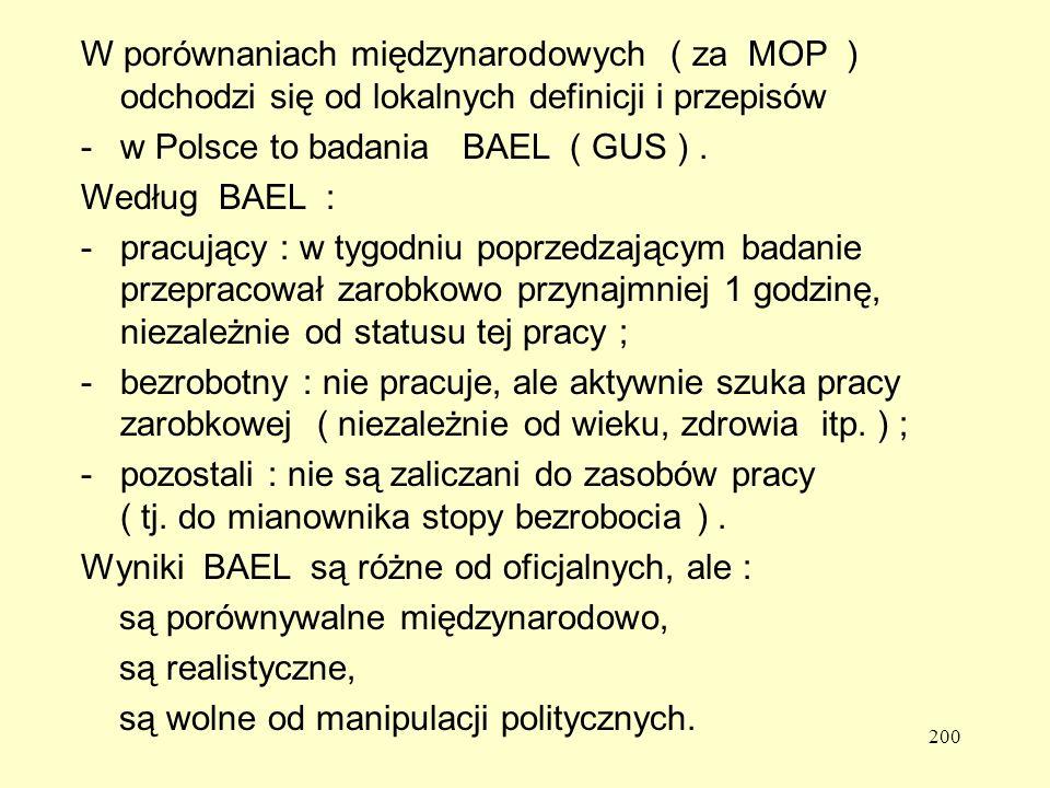 200 W porównaniach międzynarodowych ( za MOP ) odchodzi się od lokalnych definicji i przepisów -w Polsce to badania BAEL ( GUS ).