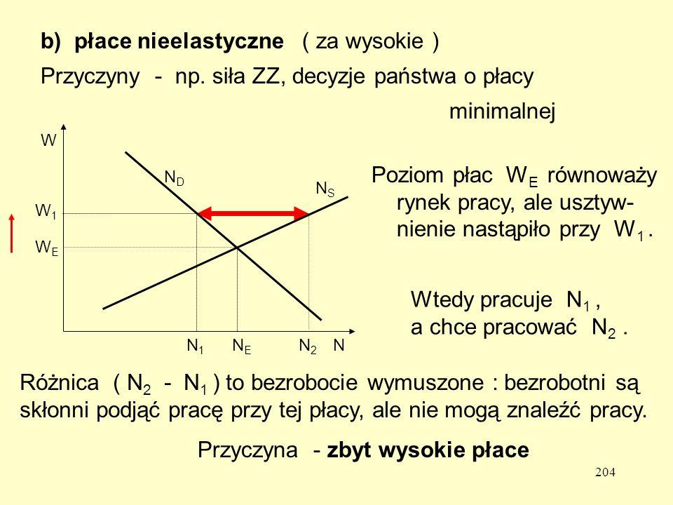 204 b) płace nieelastyczne ( za wysokie ) Przyczyny - np.