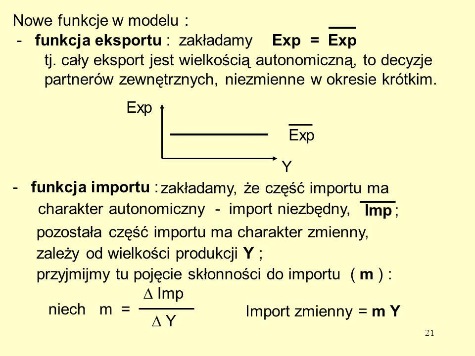 21 Nowe funkcje w modelu : - funkcja eksportu : tj.
