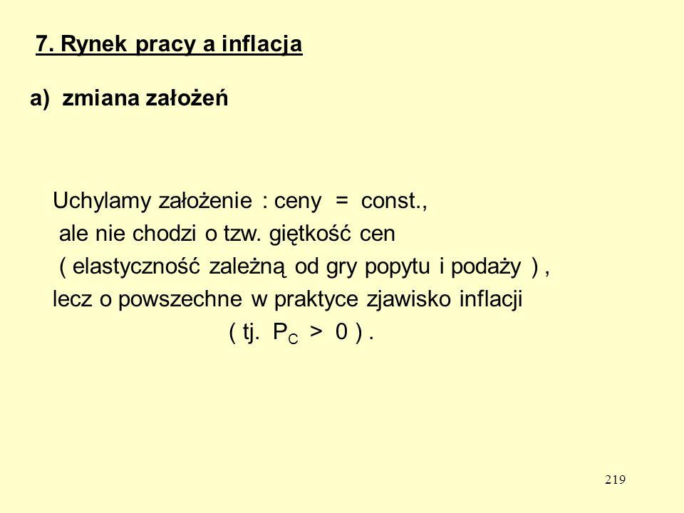 219 7.Rynek pracy a inflacja Uchylamy założenie : ceny = const., ale nie chodzi o tzw.