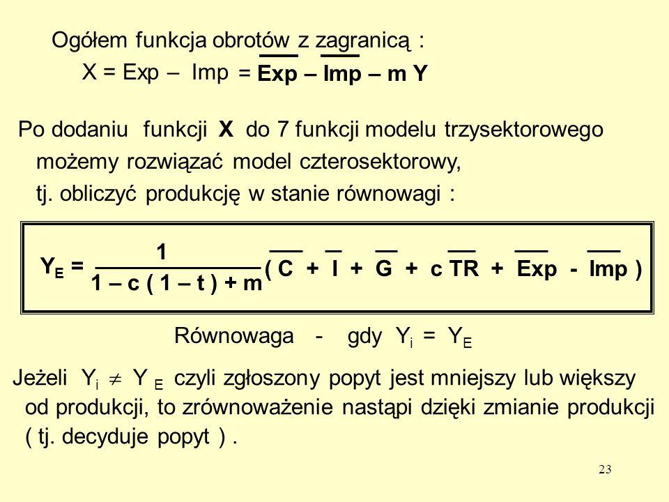 23 Ogółem funkcja obrotów z zagranicą : X = Exp – Imp Równowaga - gdy Y i = Y E Jeżeli Y i Y E czyli zgłoszony popyt jest mniejszy lub większy od produkcji, to zrównoważenie nastąpi dzięki zmianie produkcji ( tj.