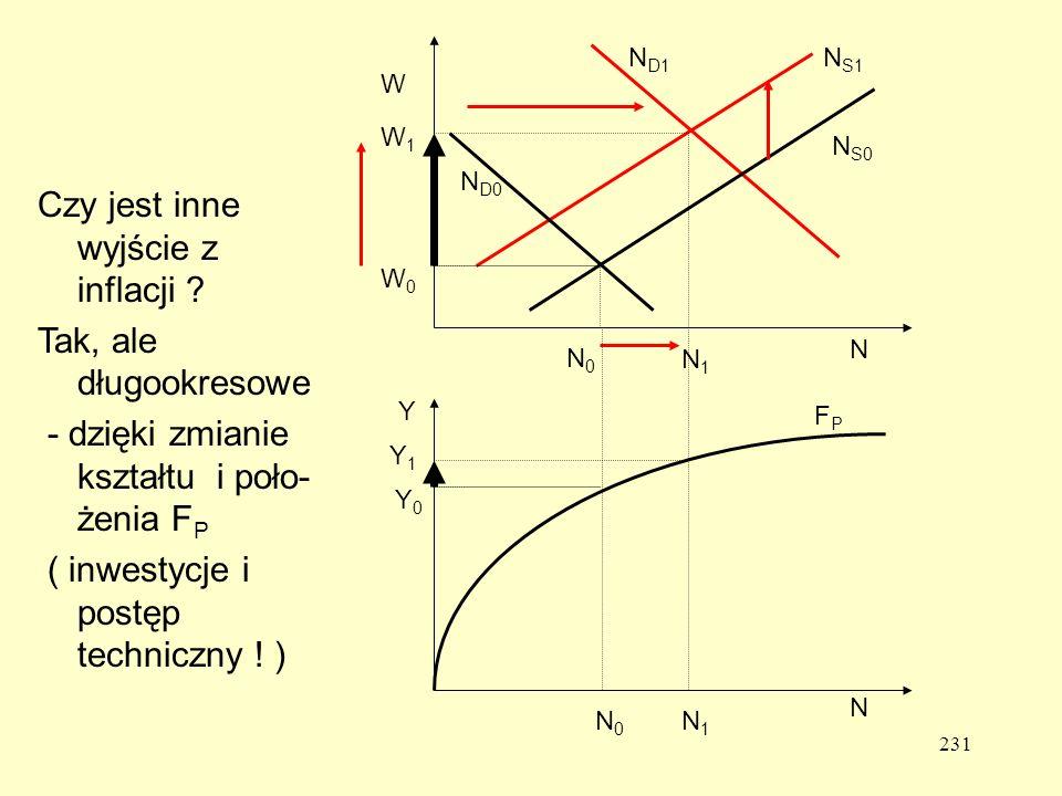 231 W1W1 N S1 N D1 N1N1 N1N1 Y1Y1 Czy jest inne wyjście z inflacji .