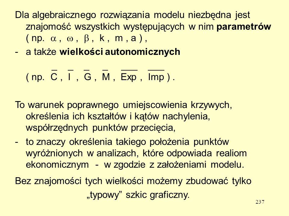 237 Dla algebraicznego rozwiązania modelu niezbędna jest znajomość wszystkich występujących w nim parametrów ( np.,,, k, m, a ), -a także wielkości autonomicznych _ _ _ _ ___ ___ ( np.