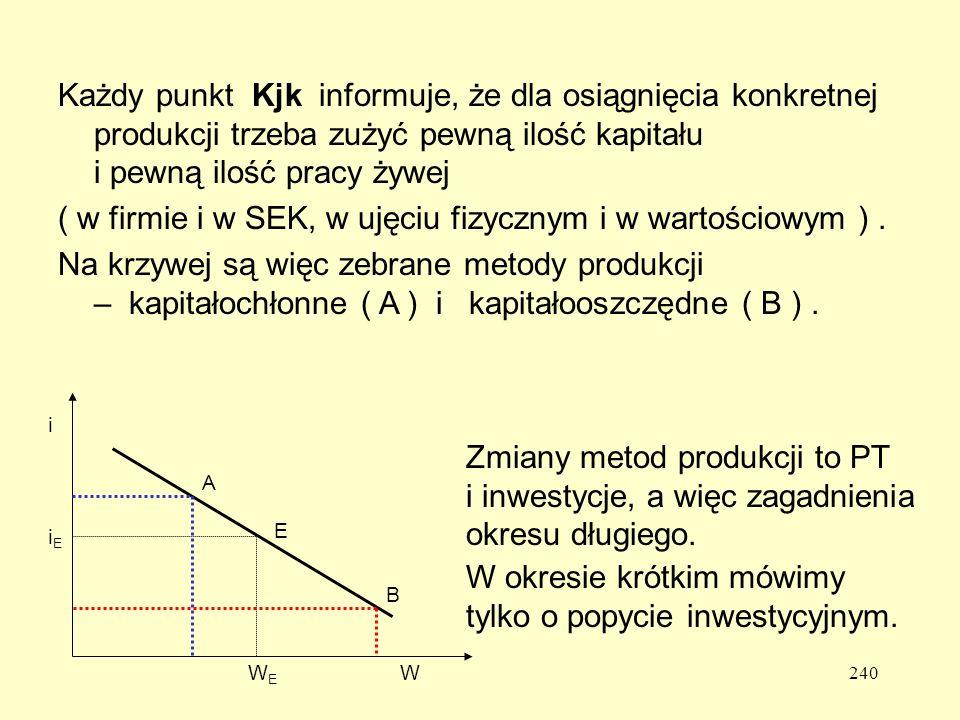 240 Każdy punkt Kjk informuje, że dla osiągnięcia konkretnej produkcji trzeba zużyć pewną ilość kapitału i pewną ilość pracy żywej ( w firmie i w SEK, w ujęciu fizycznym i w wartościowym ).