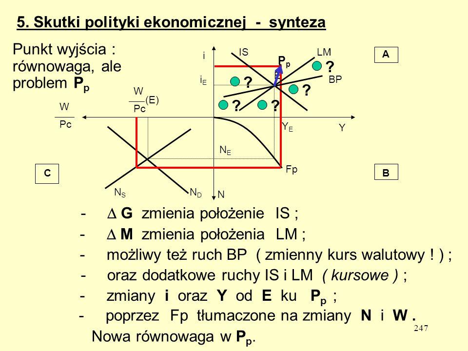 247 - G zmienia położenie IS ; - M zmienia położenia LM ; - możliwy też ruch BP ( zmienny kurs walutowy .