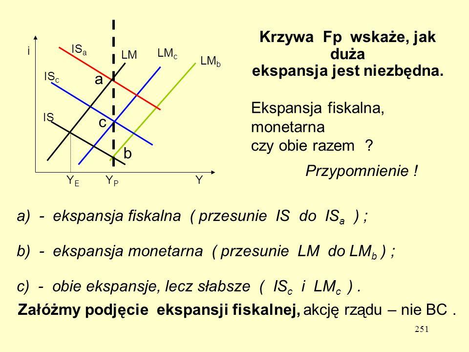 251 a) - ekspansja fiskalna ( przesunie IS do IS a ) ; IS c IS a LM c LM b b) - ekspansja monetarna ( przesunie LM do LM b ) ; c) - obie ekspansje, lecz słabsze ( IS c i LM c ).