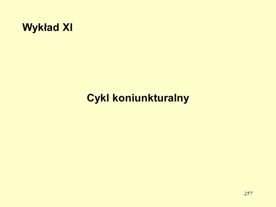 257 Wykład XI Cykl koniunkturalny
