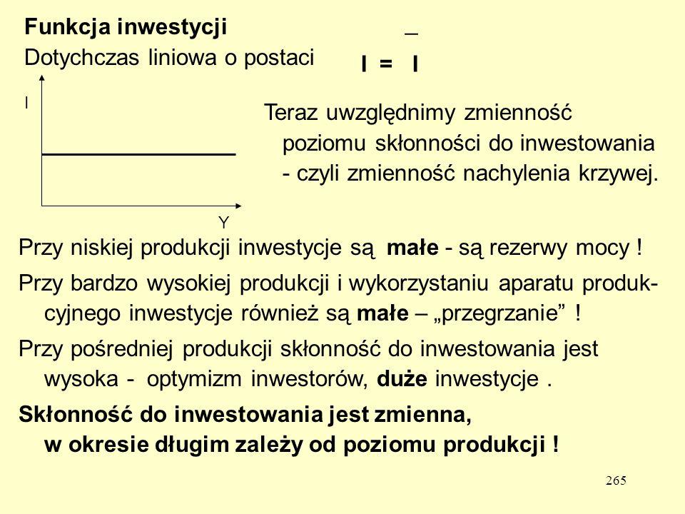 265 Funkcja inwestycji Dotychczas liniowa o postaci I Y Teraz uwzględnimy zmienność poziomu skłonności do inwestowania - czyli zmienność nachylenia krzywej.