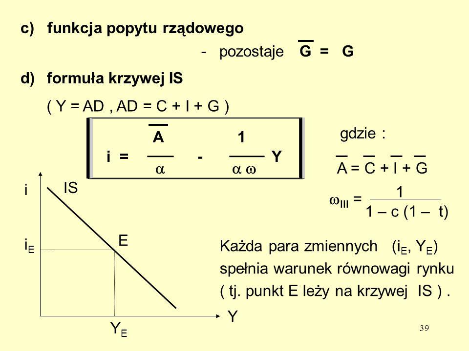 39 d) formuła krzywej IS i iEiE YEYE Y E IS Każda para zmiennych (i E, Y E ) spełnia warunek równowagi rynku ( tj.