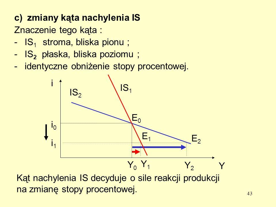 43 c) zmiany kąta nachylenia IS Znaczenie tego kąta : -IS 1 stroma, bliska pionu ; -IS 2 płaska, bliska poziomu ; -identyczne obniżenie stopy procentowej.
