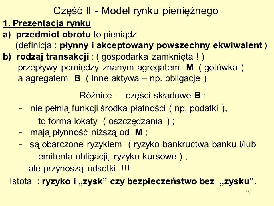 47 Część II - Model rynku pieniężnego 1.