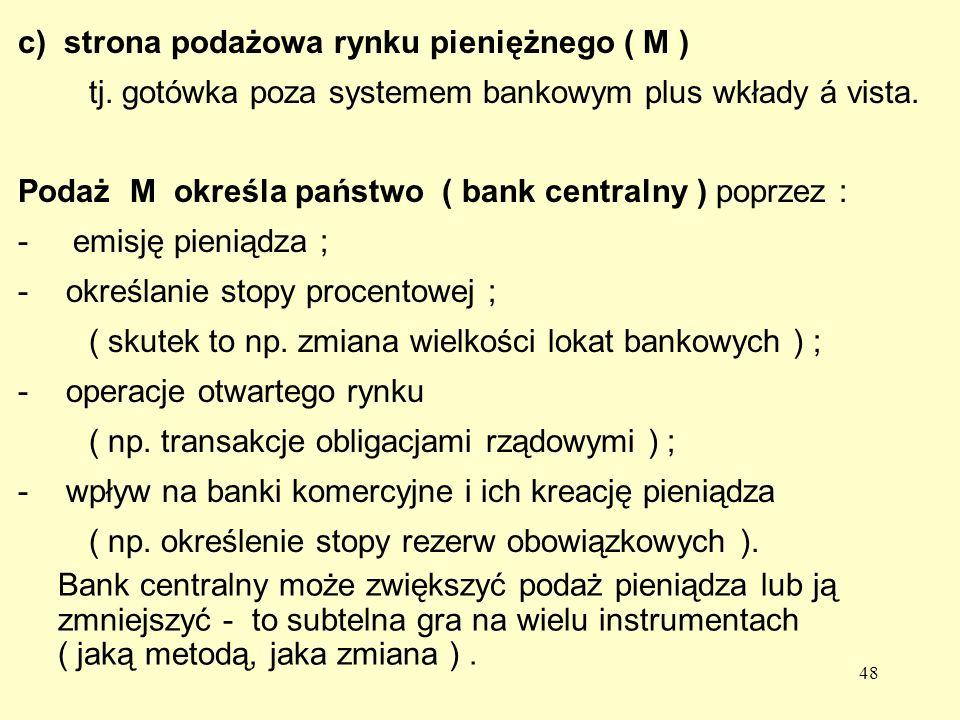 48 c) strona podażowa rynku pieniężnego ( M ) tj.
